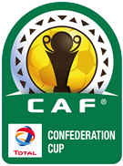 AFCON 2019 draw: All you need to know